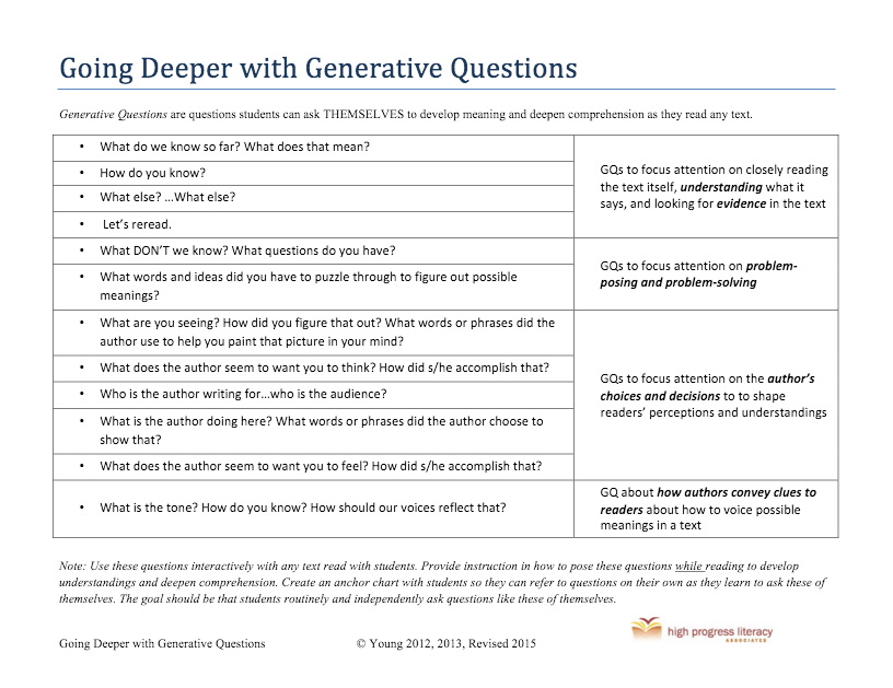 Going Deeper with Generative Questions Document